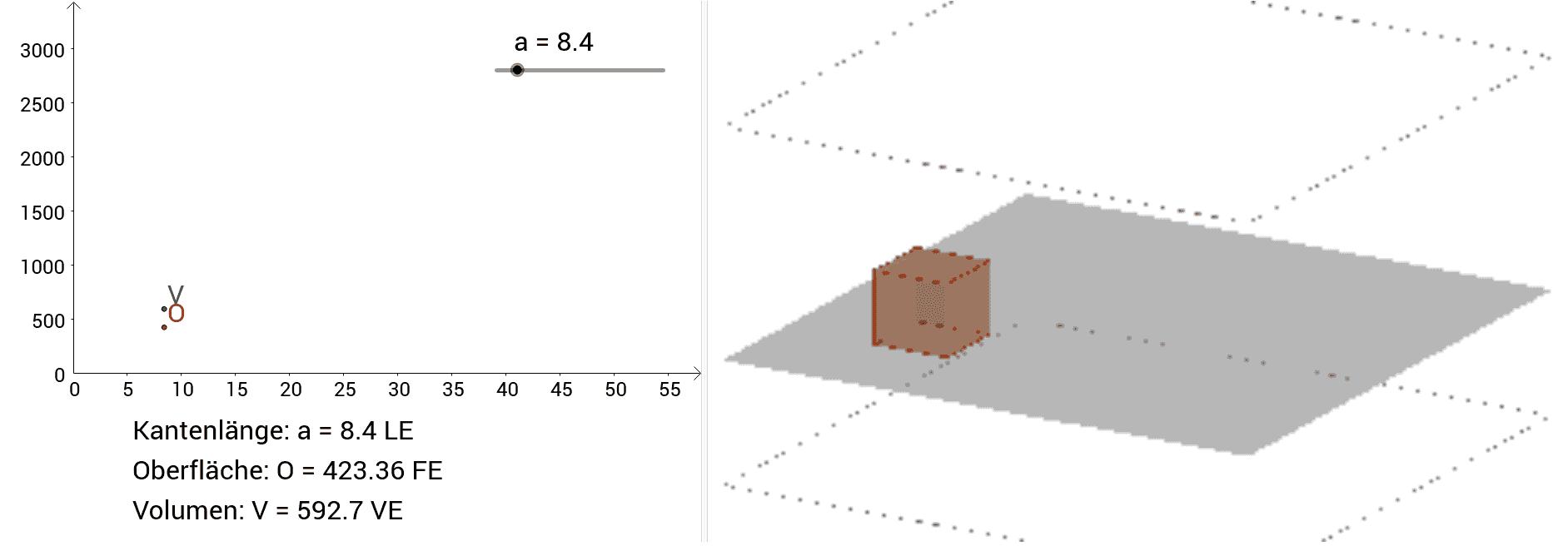 oberfläche und volumen eines würfels - geogebra