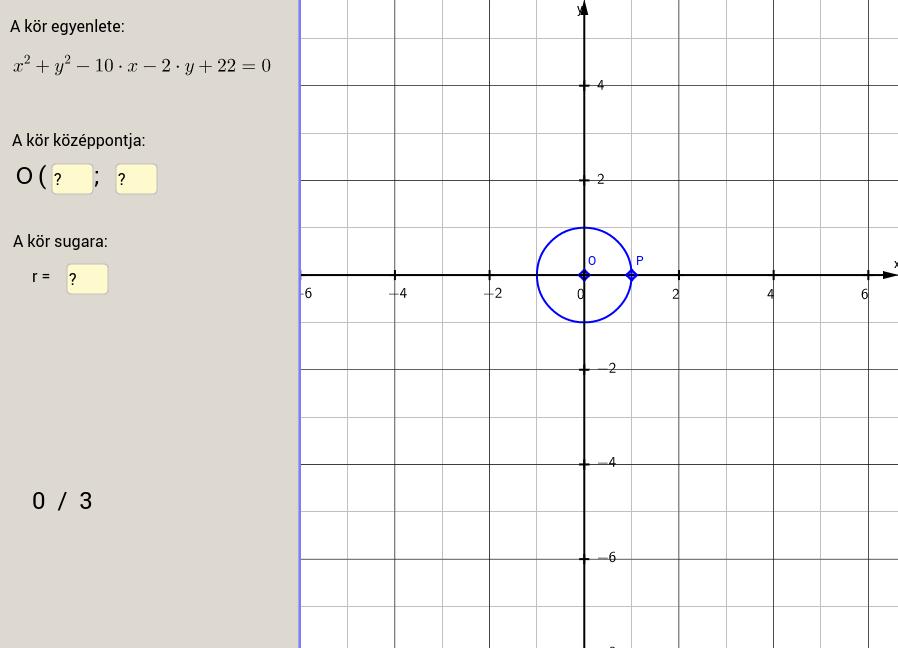 A kör egyenlete