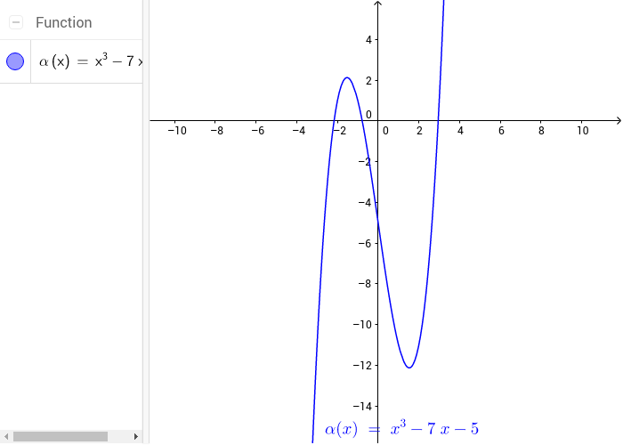Finding the root of an equation