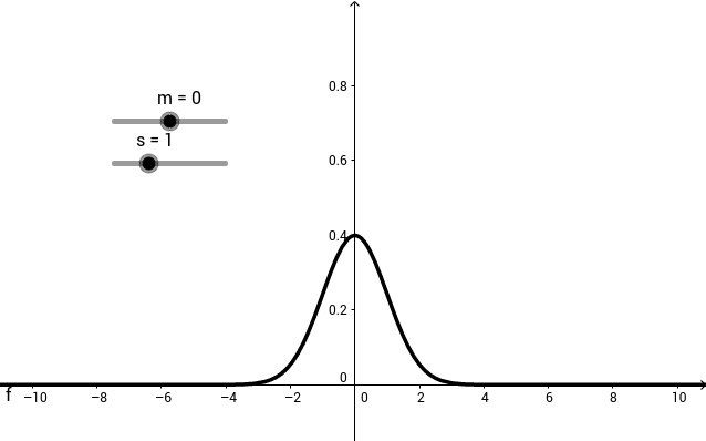 Normal Distribution Animation