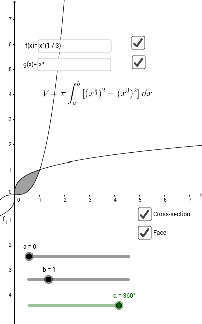 Revolving the area between curves about the x-axis