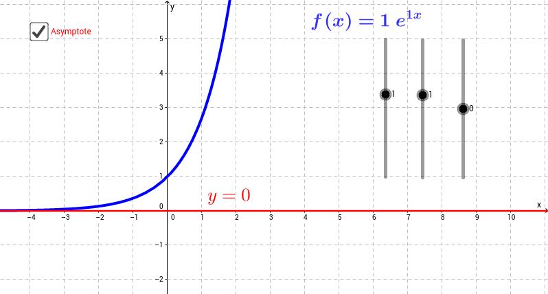 Exponentielle Wachstums- und Zerfallsfunktionen