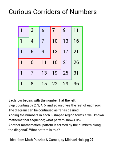 Curious Corridors of Numbers