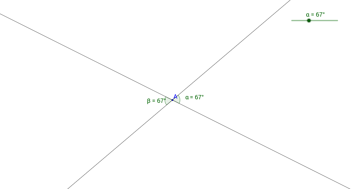 Opposite angles at a vertex