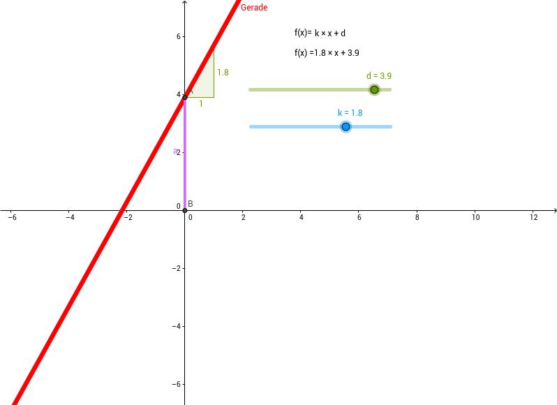 Parameter einer linearen Gleichung - Text (dynamisch)