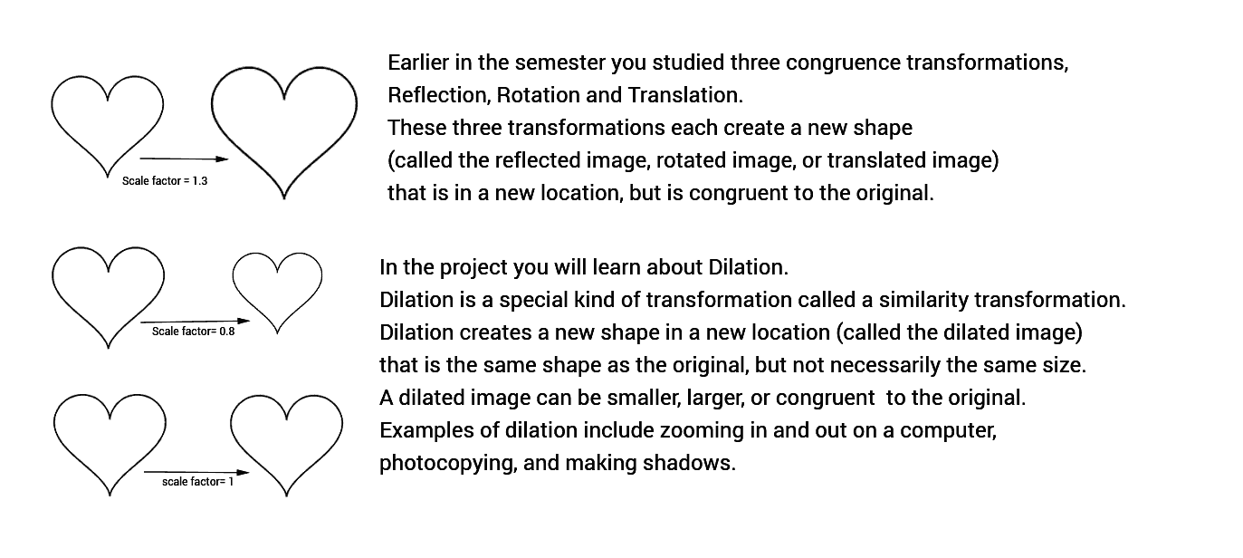 Dilation and Similarity Project Part One GeoGebraBook – Dilations Worksheets