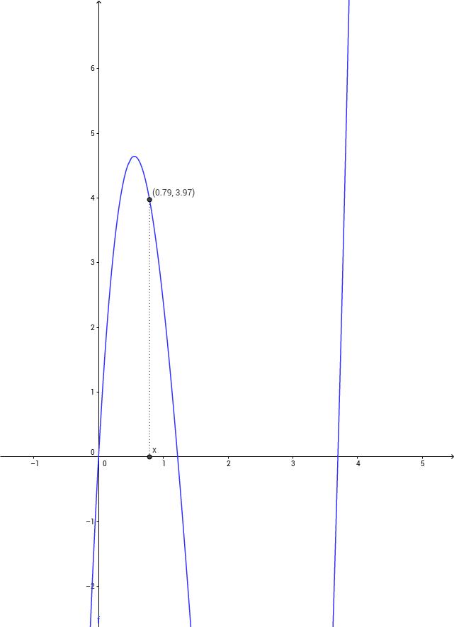 Paralelepípedo de volumen máximo de superficie fija