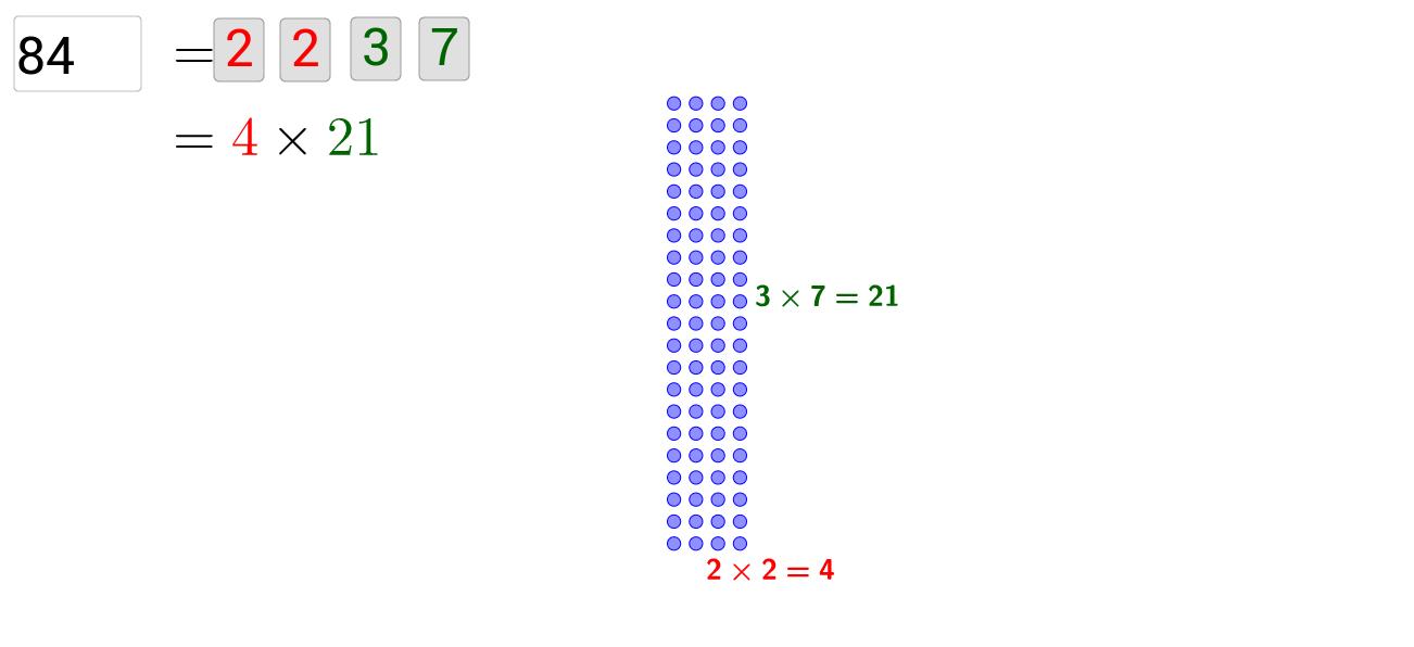 Fatoração-Ilustração de pares de divisores