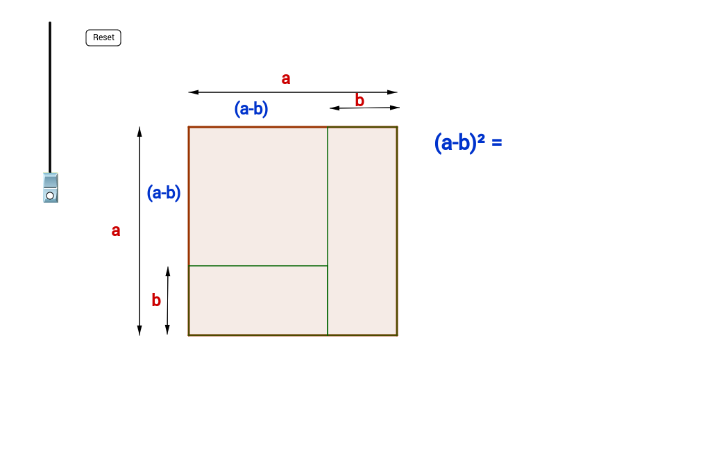 The Square of a Binomial (a-b)^2