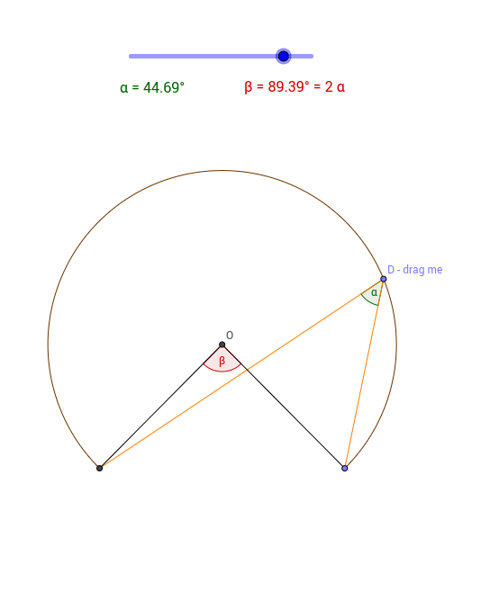Inscribed angle theorem (Thales)