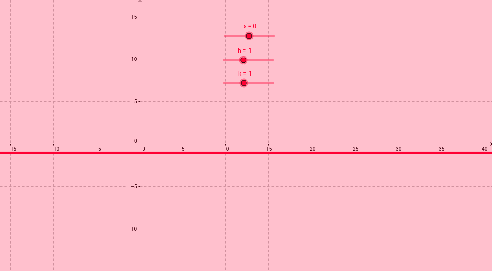 Parabola updated 2