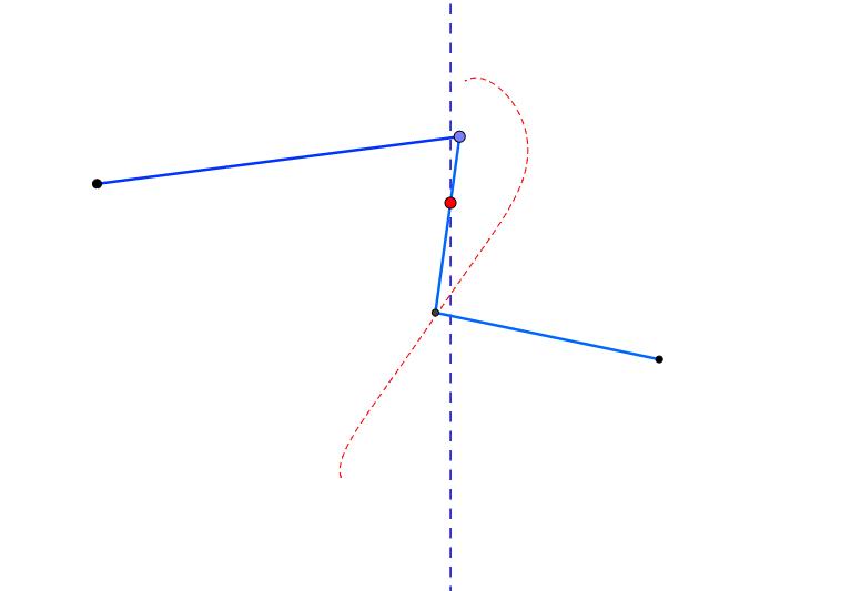 Watt's Parallel linkage