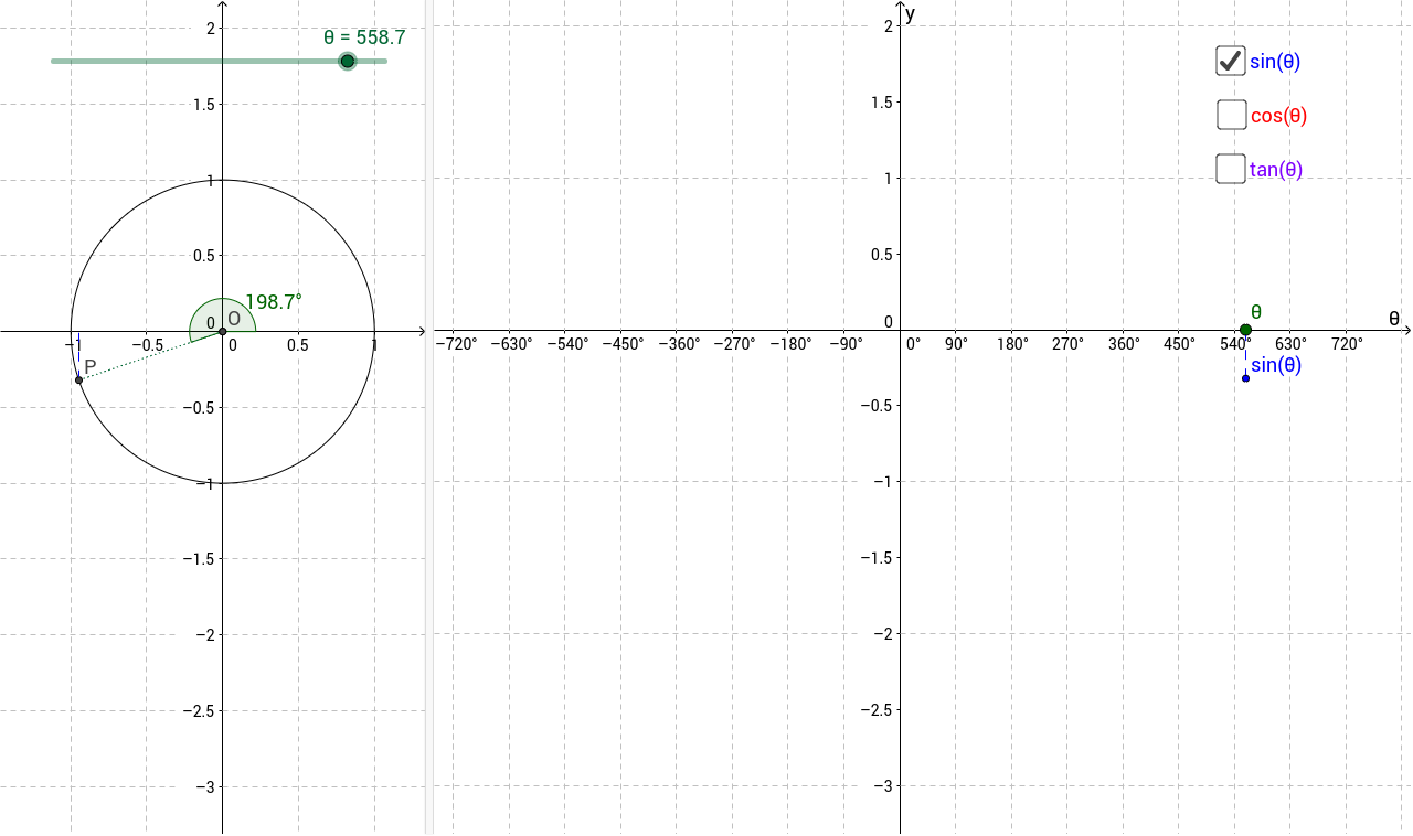 Unit circle with tan zrom unit circle chart simple unit circle chart template unit circle maxwellsz