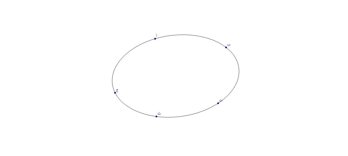 دائرة 2