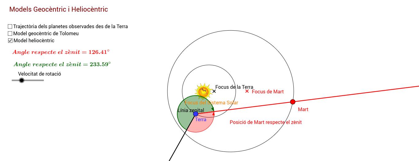 Model geocèntric i heliocèntric