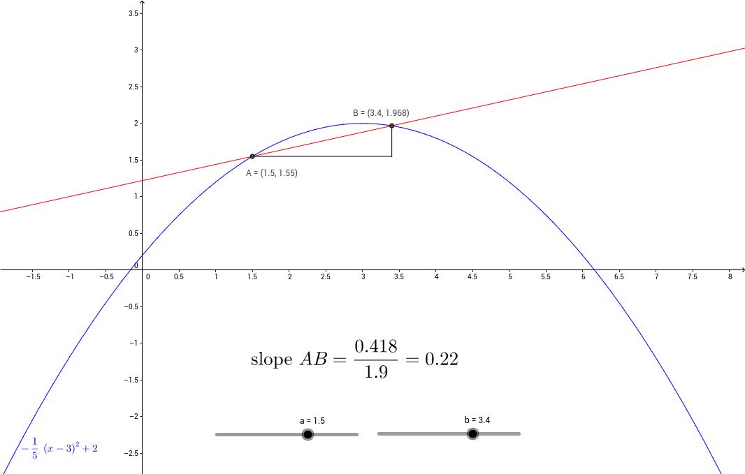 Math 1120 Calculus I