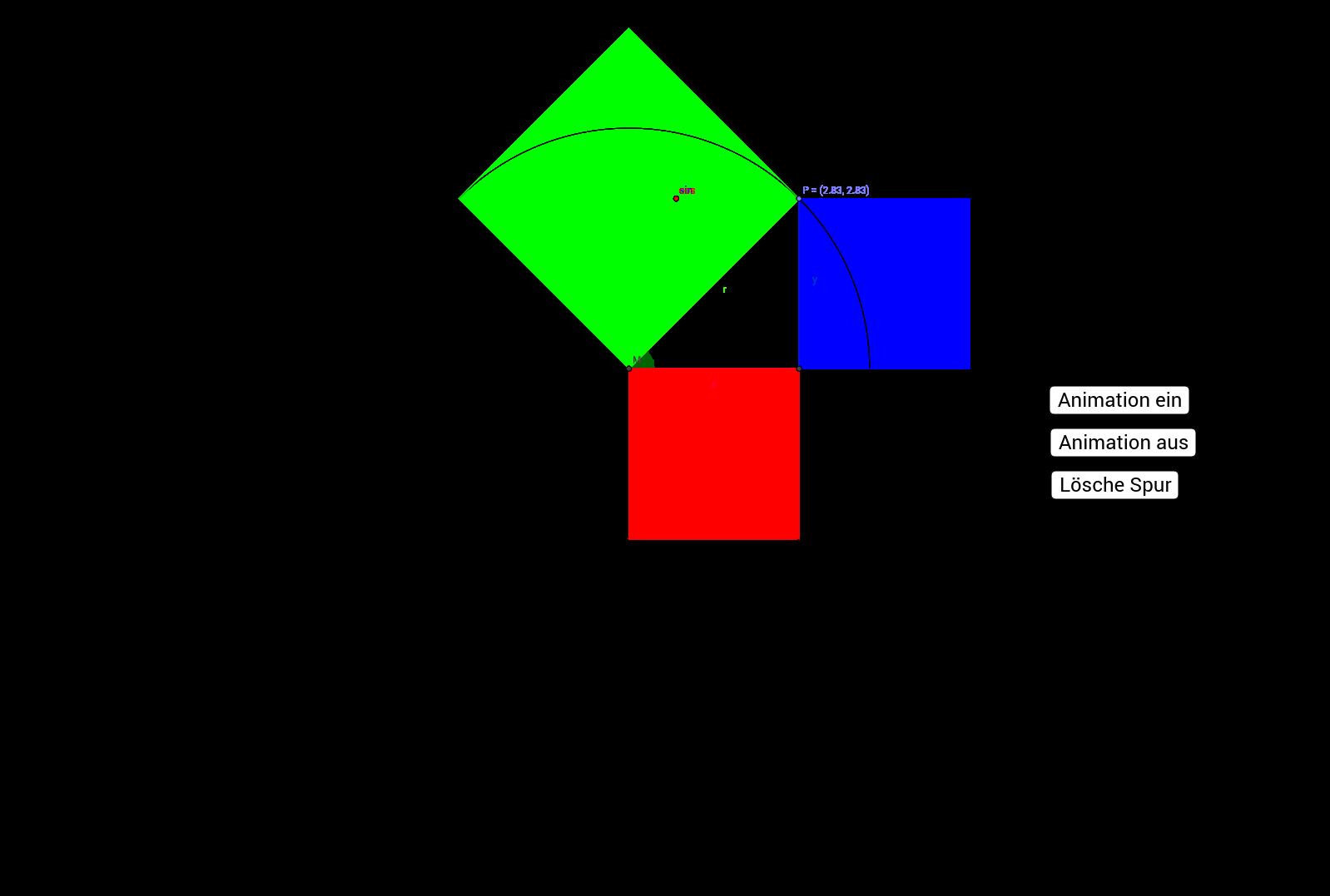 Die Kreisgleichung in Ursprungslage