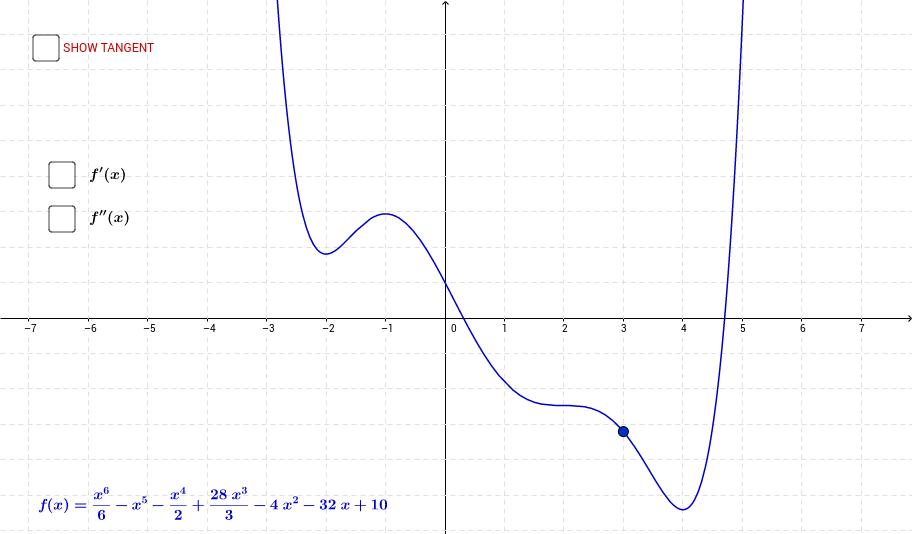 Curve 6