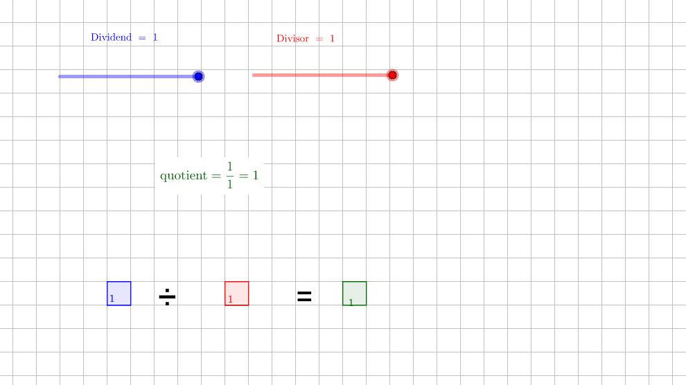Dividing fractions Area models