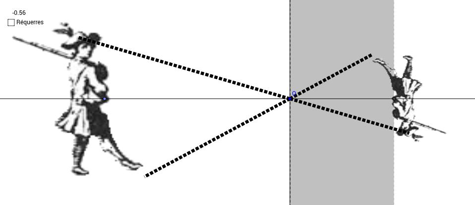 Suite géométrique