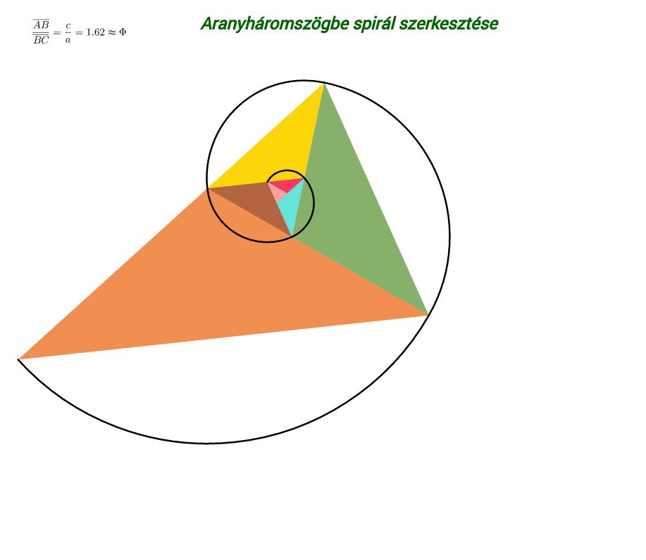 Geometriai érdekességek