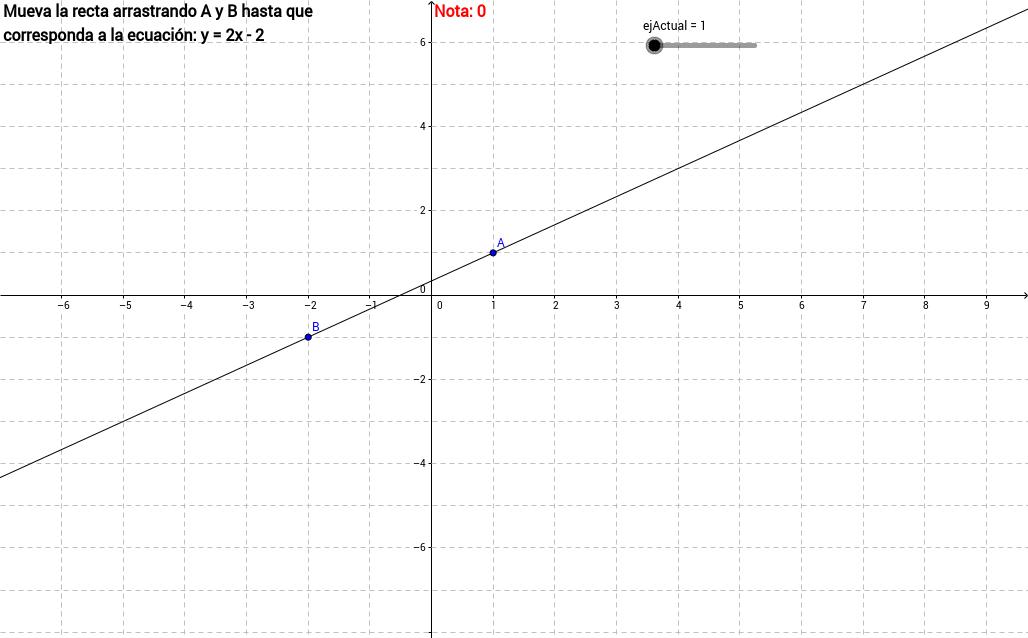 3. Evaluador de Funciones Lineales