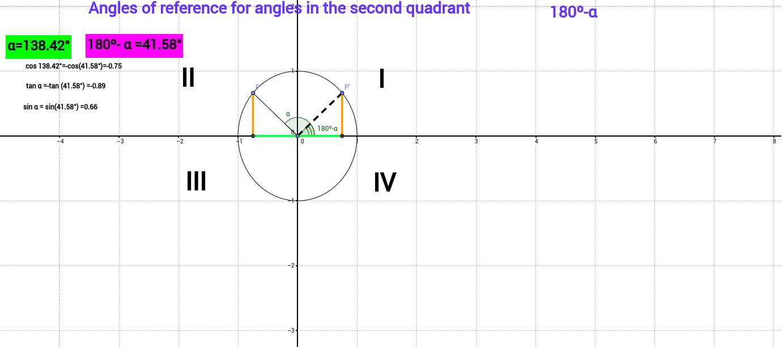 worksheet Reference Angle Worksheet reference angle for second quadrant geogebra