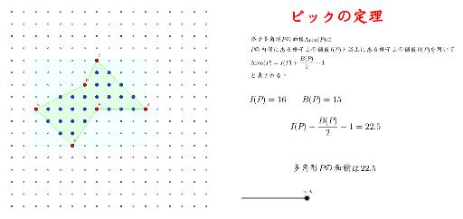 ピックの定理