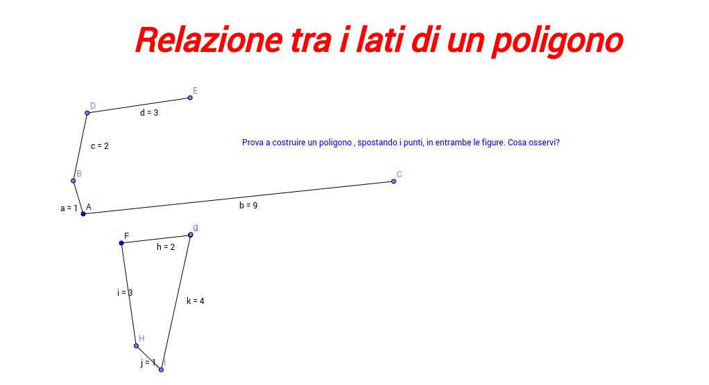 Relazione tra i lati di un poligono