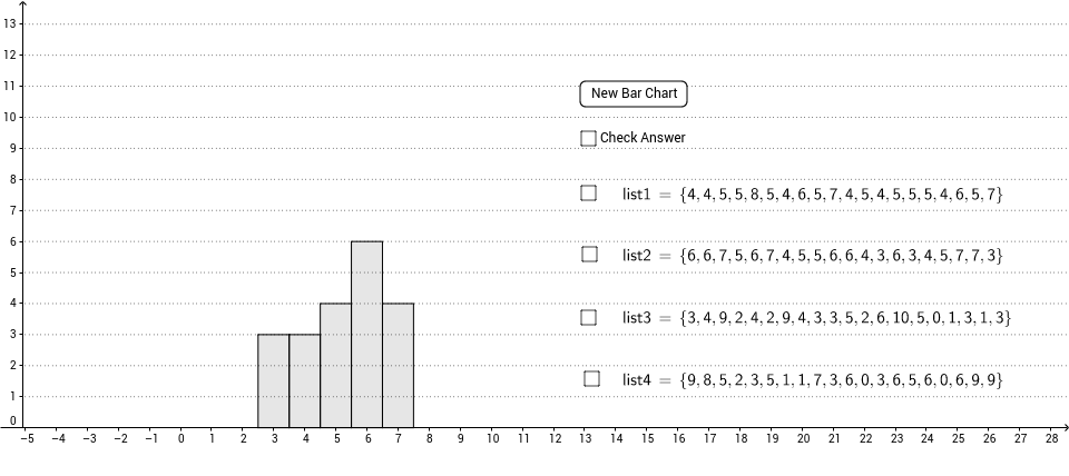AQR Section 16: Identify the Histogram