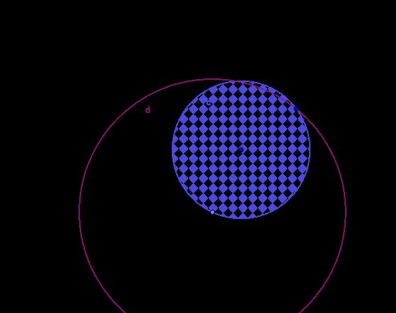Теория на цветовете в GEOGEBRAта
