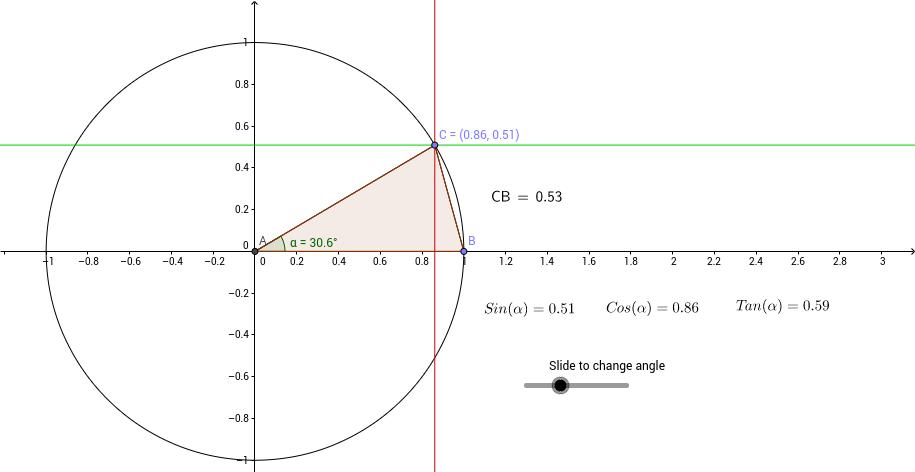 Unit Circle _trig