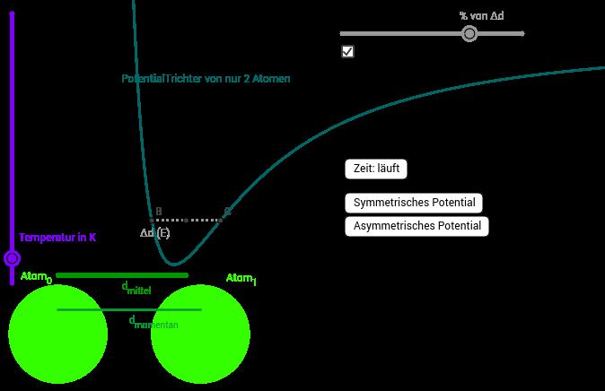 Modell für Ausdehnung auf atomarer Ebene v5