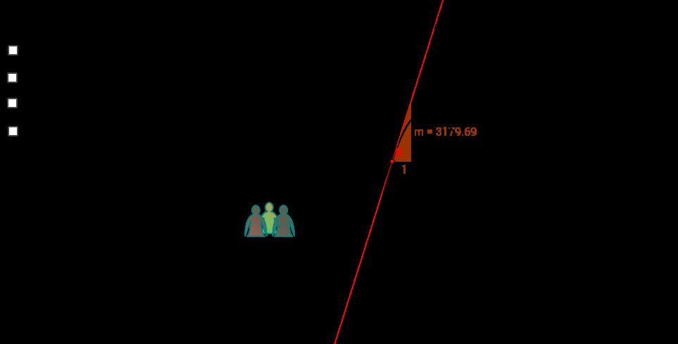 Wendepunkt - Zusammenhang mit Ableitungen erkennen