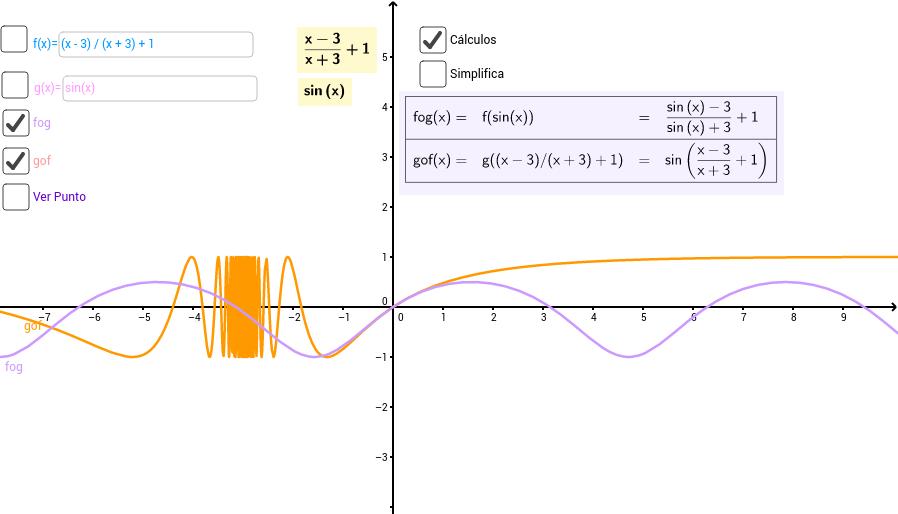 Copia de Composición de funciones