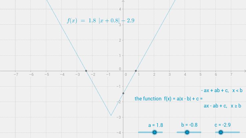 f(x)=a|x-b|+c