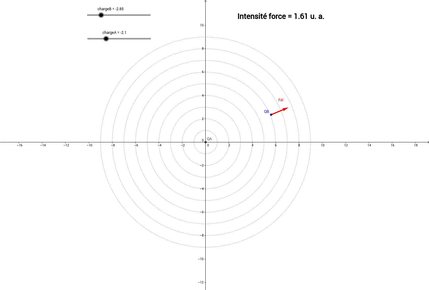 Electrostatique loi de Coulomb