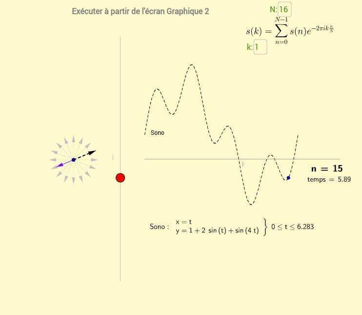 Transformée de Fourier discrète