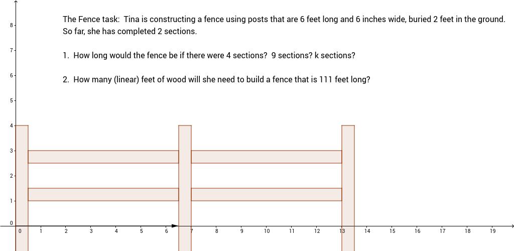Fence task