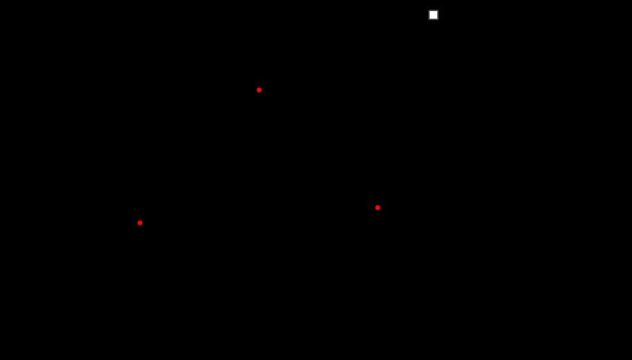 Umkreismittelpunkt (4)