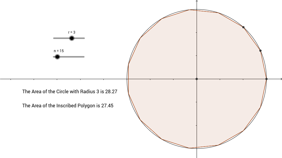 Approximate Area of a Circle