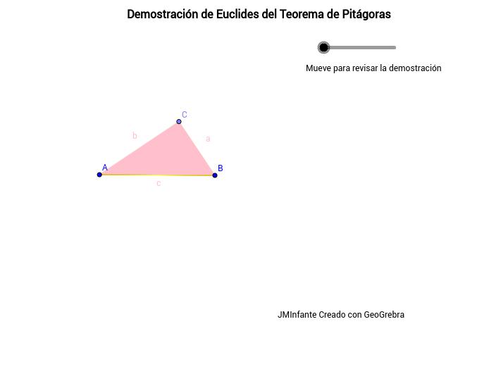 Demostración de Euclides del Teorema de Pitágoras