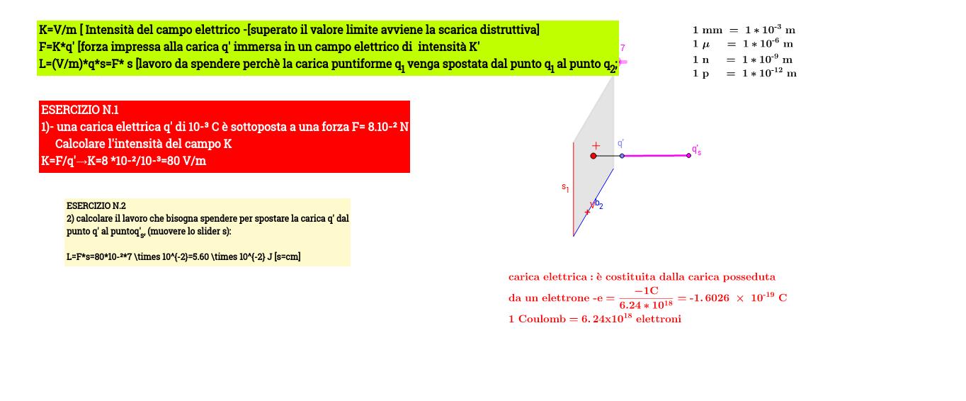 condensatore-intensità campo elettrico-forza-lavoro