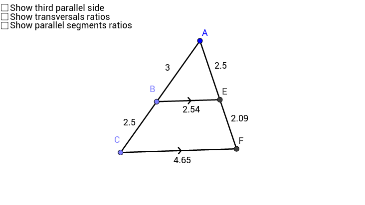 Proportional segments of parallel lines