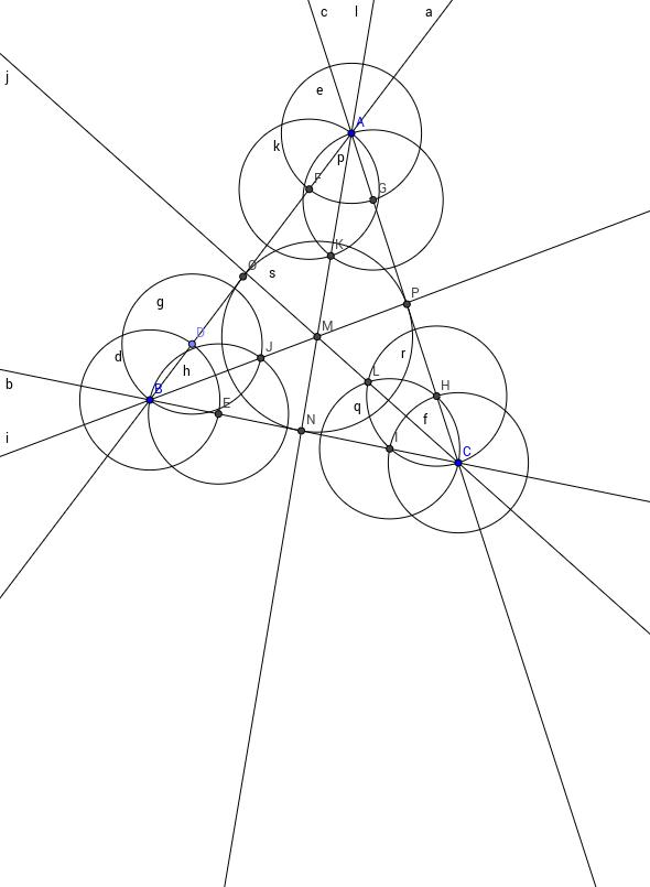 Triangle Incenter