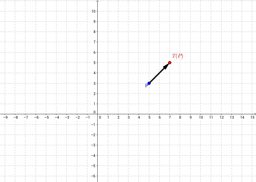 UCSS Math I 5.1.2 Example 1