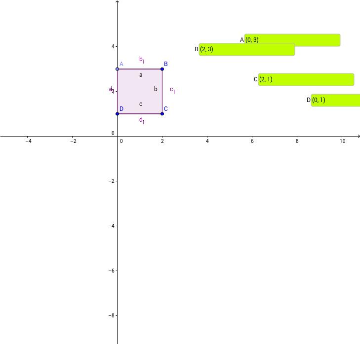 Matriz e polígono.