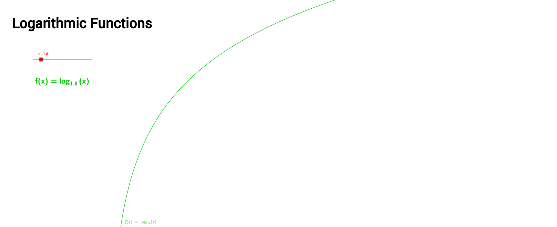 Logarithmic-Functions