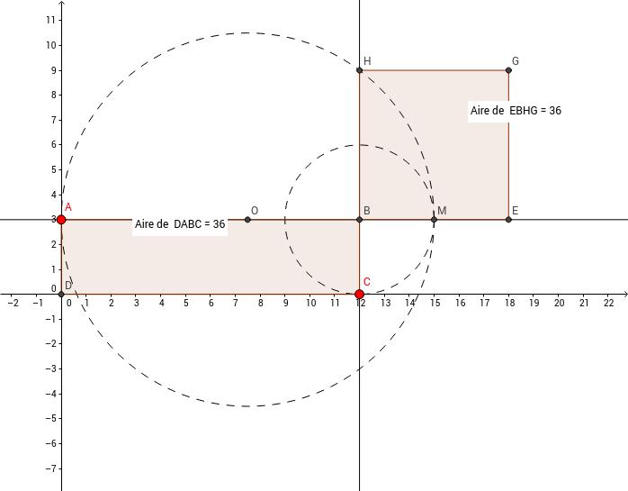 Quadrature Du Rectangle Geogebra