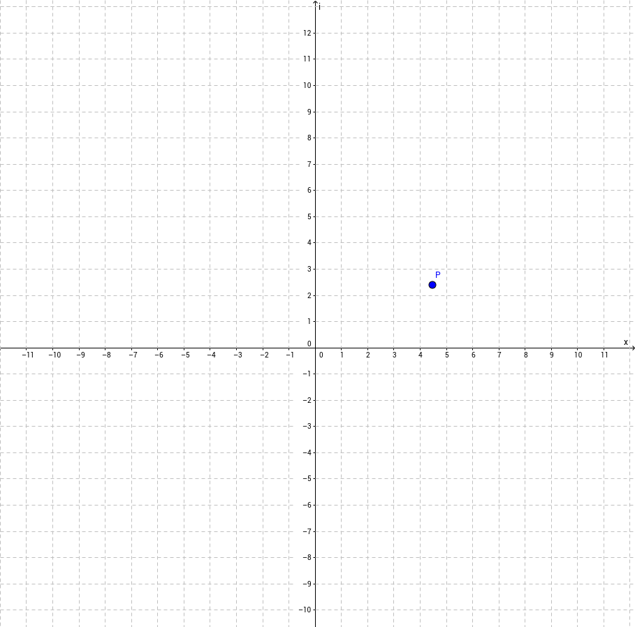 Graphing Complex Numbers GeoGebra – Graphing Complex Numbers Worksheet